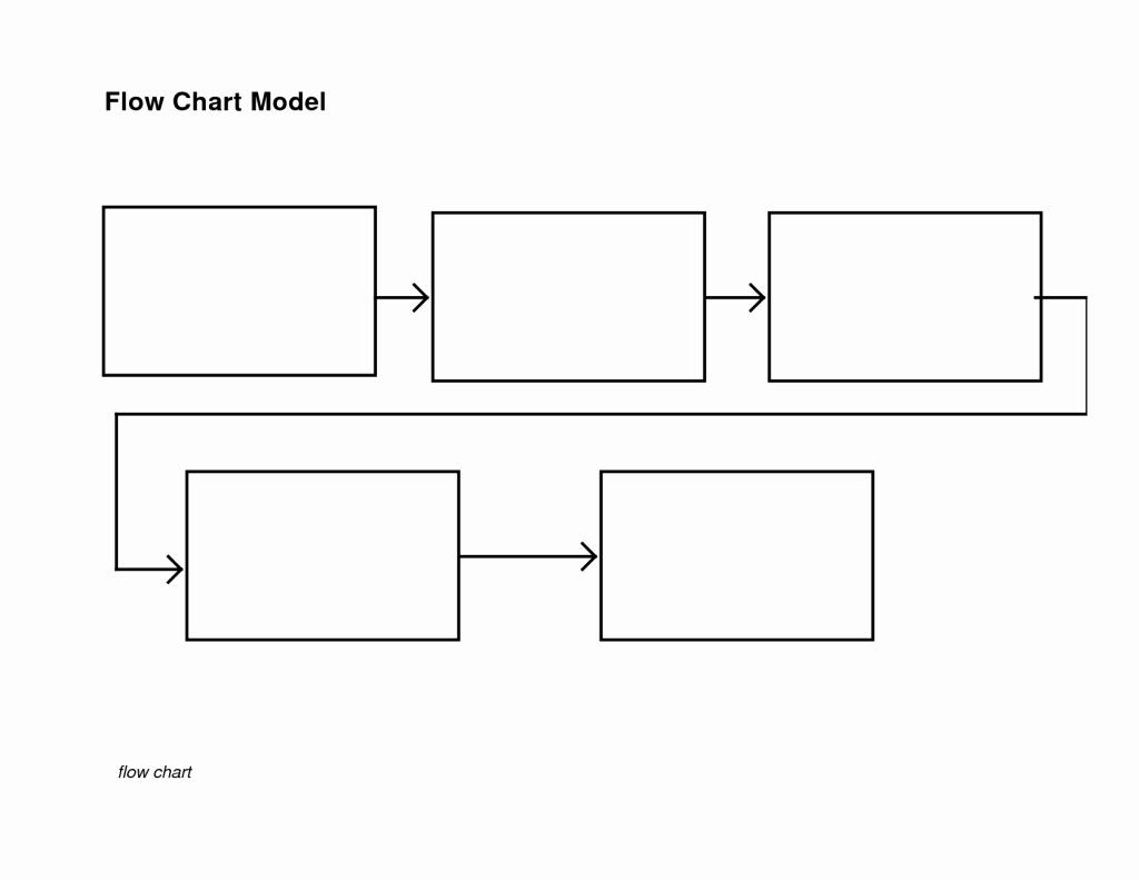 Blank Flowchart Templates Fresh Blank Flow Chart Template – Nice Plastic Surgery