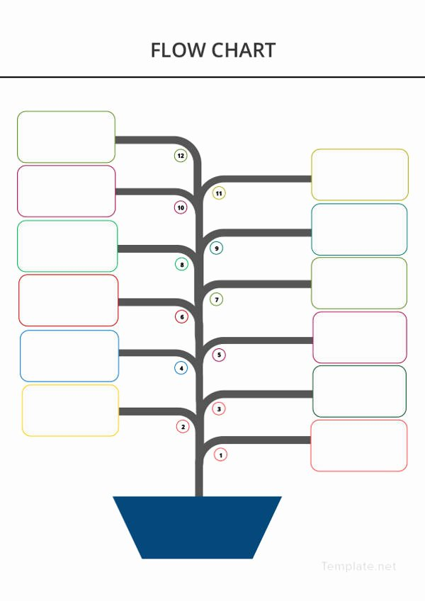 Blank Flowchart Templates Lovely Flow Chart Template 40 Free Word Excel Pdf