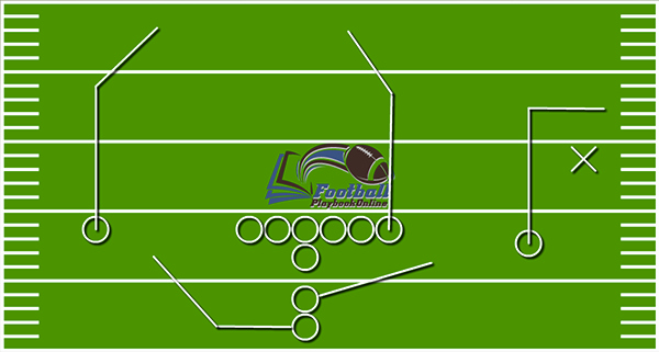 Blank Football Play Sheet Template Luxury Football Drawing Template at Getdrawings