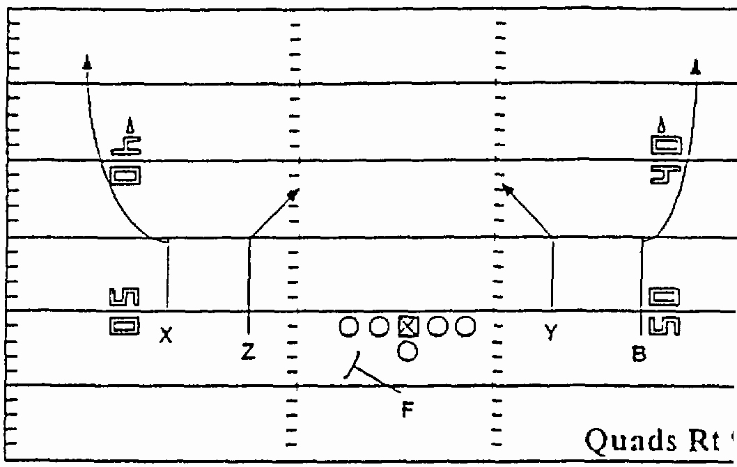 Blank Football Play Sheets Lovely Coach Hoover Football 1995 1996 Florida Fense Steve