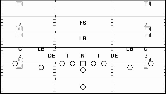 Blank Football Playbook Sheets Fresh Football for Youth Four Wides Of Death Part E