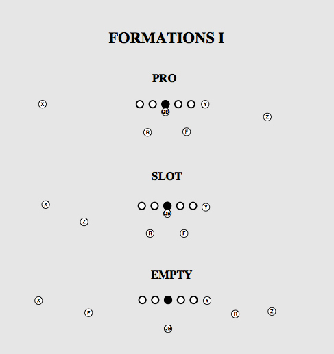 Blank Football Playbook Sheets Lovely Pin Blank Football Playbook Sheets Image Search Results On