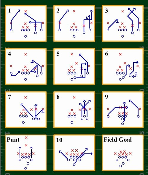 Blank Football Playbook Sheets Unique 8 On 8 Tackle Football formation