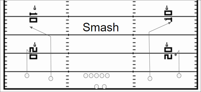 Blank Football Playbook Template Elegant Smash Passing Concept and Variations for Youth Football
