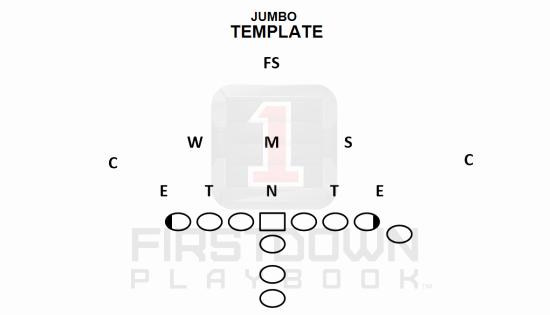 Blank Football Playbook Template Elegant Youth Football Templates Can Help Firstdown Playbook
