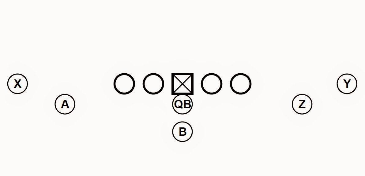 Blank Football Playbook Template Lovely Index Of Cdn 29 2015 241