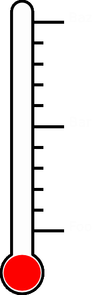 Blank thermometer Image Inspirational Blank thermometer Clip Art at Clker Vector Clip Art