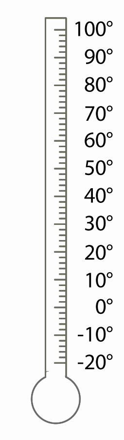 Blank thermometer Image Lovely Printable Blank thermometers 3 Pages Math
