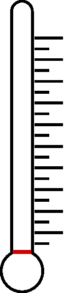 Blank thermometer Image New Blank Fundraising thermometer Clip Art at Clker