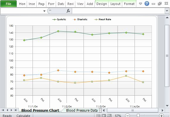 Blood Pressure Log Excel Awesome Free Blood Pressure Tracker Template for Excel