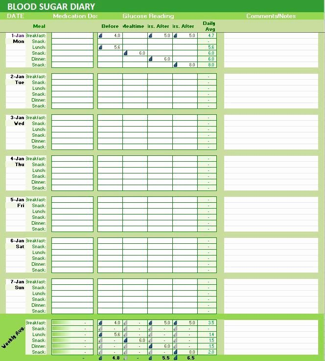 Blood Sugar Log Template Excel Elegant Blood Sugar Diary Excel Template Glucose Levels Tracker