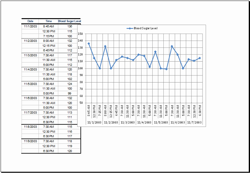 Blood Sugar Log Template Excel Fresh Blood Sugar Data Record Table with Chart Ms Excel