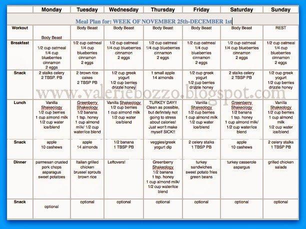 Body Beast Meal Plan Spreadsheet Best Of Inspired Fitness Week 1 Body Beast T25 Hybrid