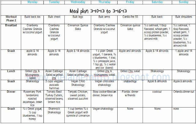 Body Beast Meal Plan Spreadsheet Elegant Mitted to Get Fit Week 3 Review Of Body Beast for