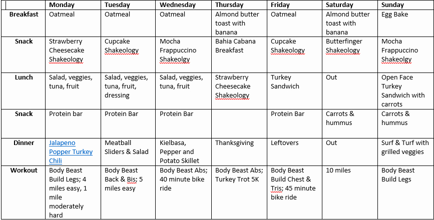 Body Beast Meal Plan Spreadsheet Fresh Blog Archives Fitting In Fitness the Balancing Act Of A