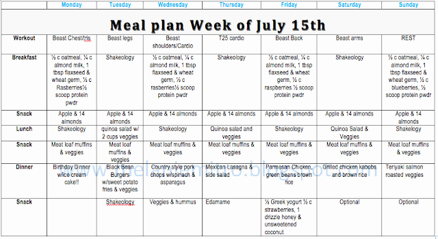 "Body Beast Meal Plan Spreadsheet Inspirational Search Results for ""body Beast Eating Plan Spreadsheet"