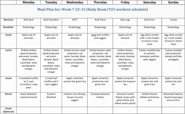 Body Beast Meal Plan Spreadsheet Luxury Body Beast T25 Meal Plan Week 5 Eat Clean Stripped Plan