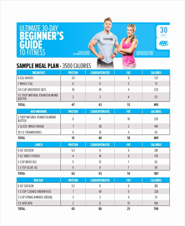 Bodybuilding Meal Plan Template Lovely 8 Diet Chart – Free Sample Example format Download