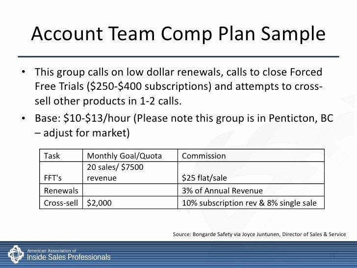 Bonus Plan Template Excel Awesome Inside Sales Pensation & Incentives Best Practices
