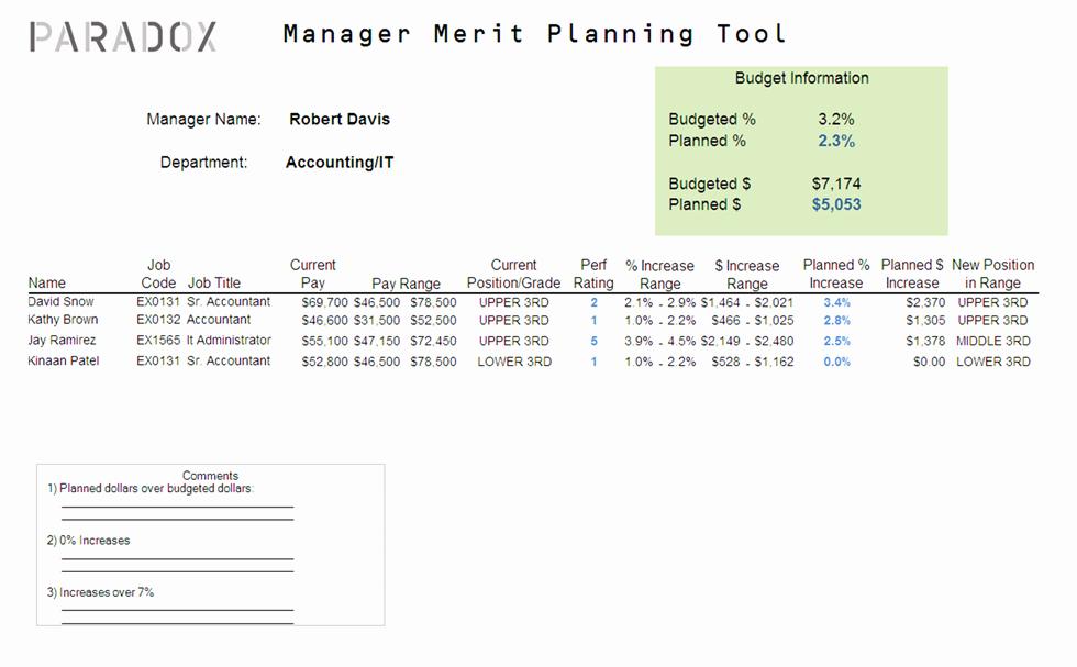 Bonus Plan Template Excel Lovely Employee Bonus Spreadsheet Employee Bonus Spreadsheet