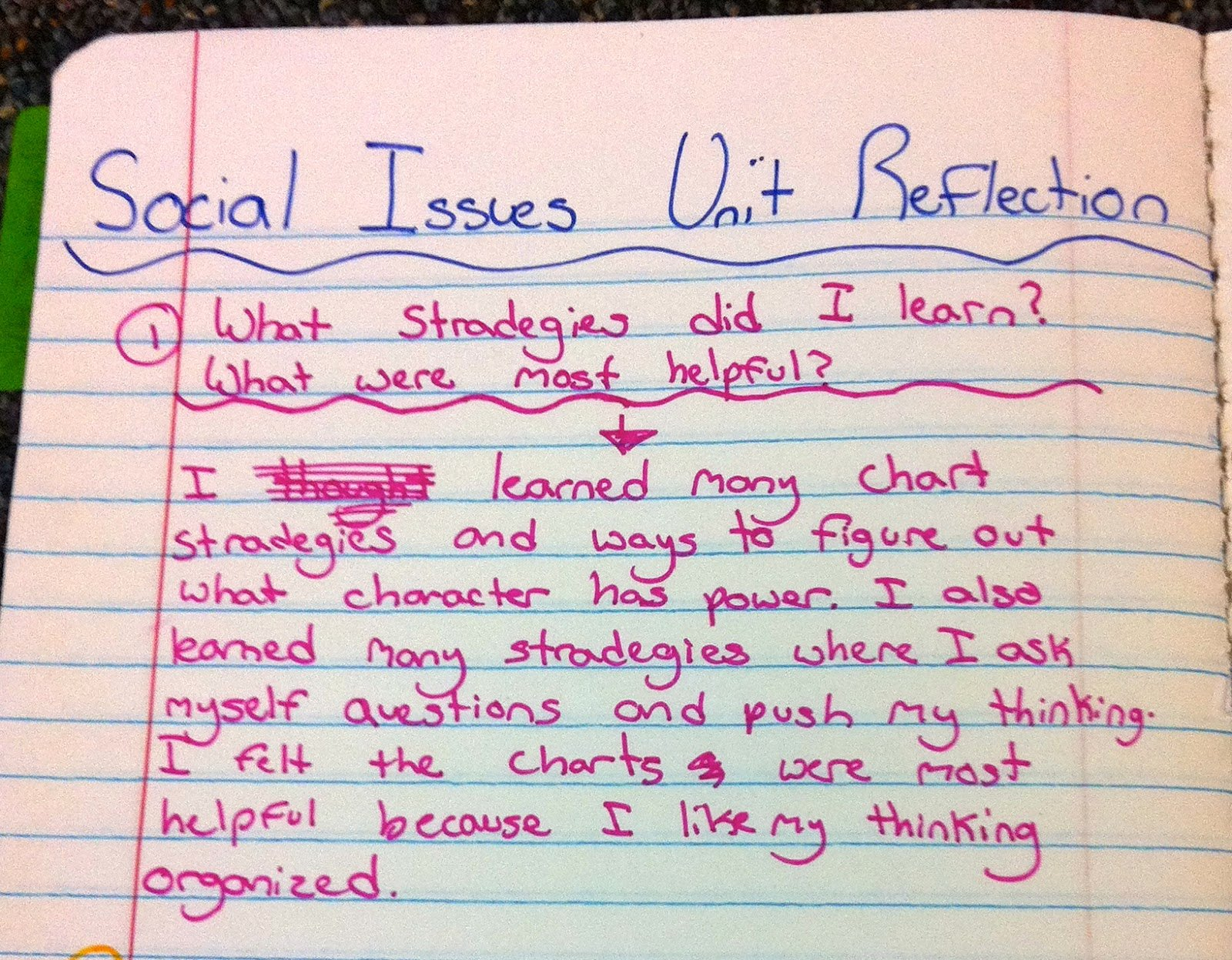 Book Reflection Paper Example New Two Reflective Teachers social issues Book Club Unit