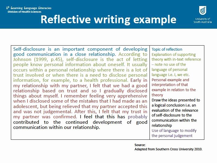 Book Reflection Paper Example Unique 10 Reflective Writing Tips and Examples Pdf