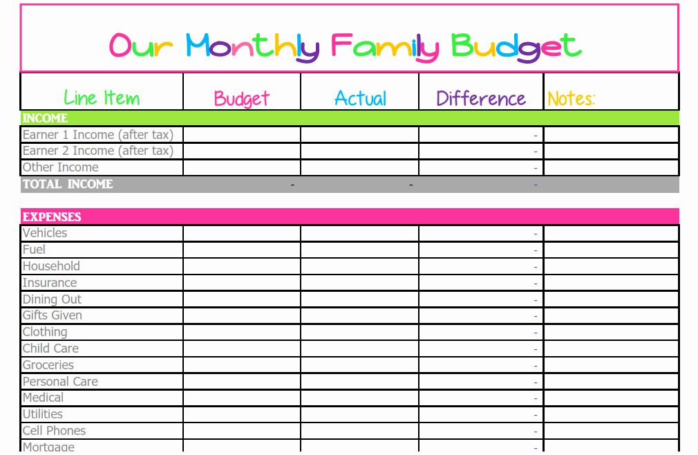 Budget Tracker Template Beautiful Free Monthly Bud Template Cute Design In Excel