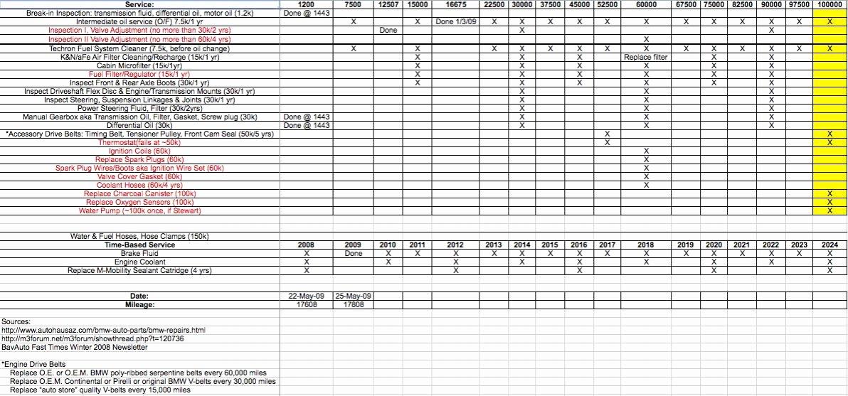 Building Maintenance Schedule Awesome Lexus is Reliability Clublexus Lexus forum Discussion