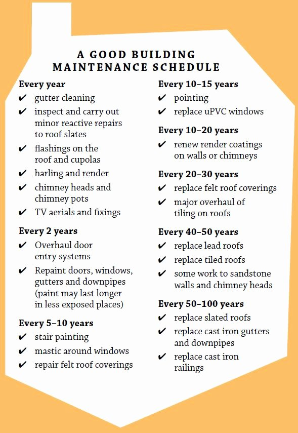 Building Maintenance Schedule Awesome Maintaining A Historic Building
