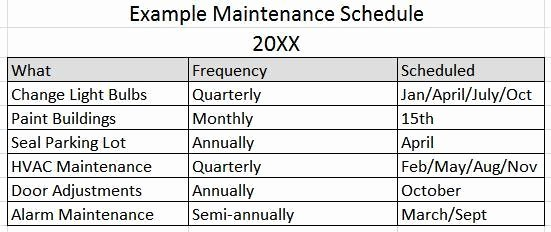 Building Maintenance Schedule Template New Building Maintenance Schedule Template Excel Xlts