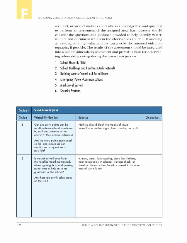 Building Security Checklist Awesome Homeland Security Building Design Re Mendations Checklist