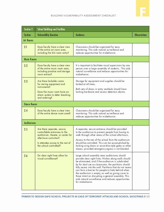 Building Security Checklist Elegant Security Audit Physical Security Audit Checklist Template