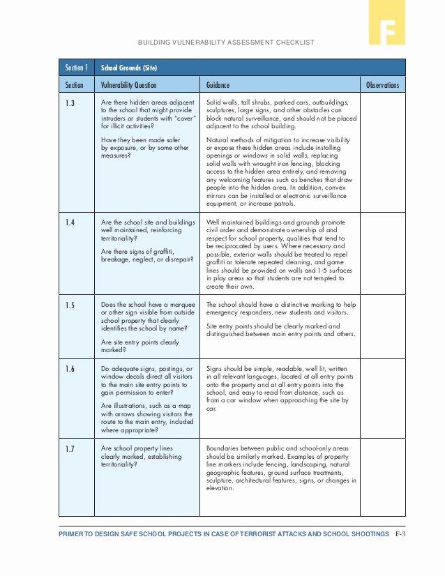 Building Security Checklist Inspirational Homeland Security Building Design Re Mendations Checklist