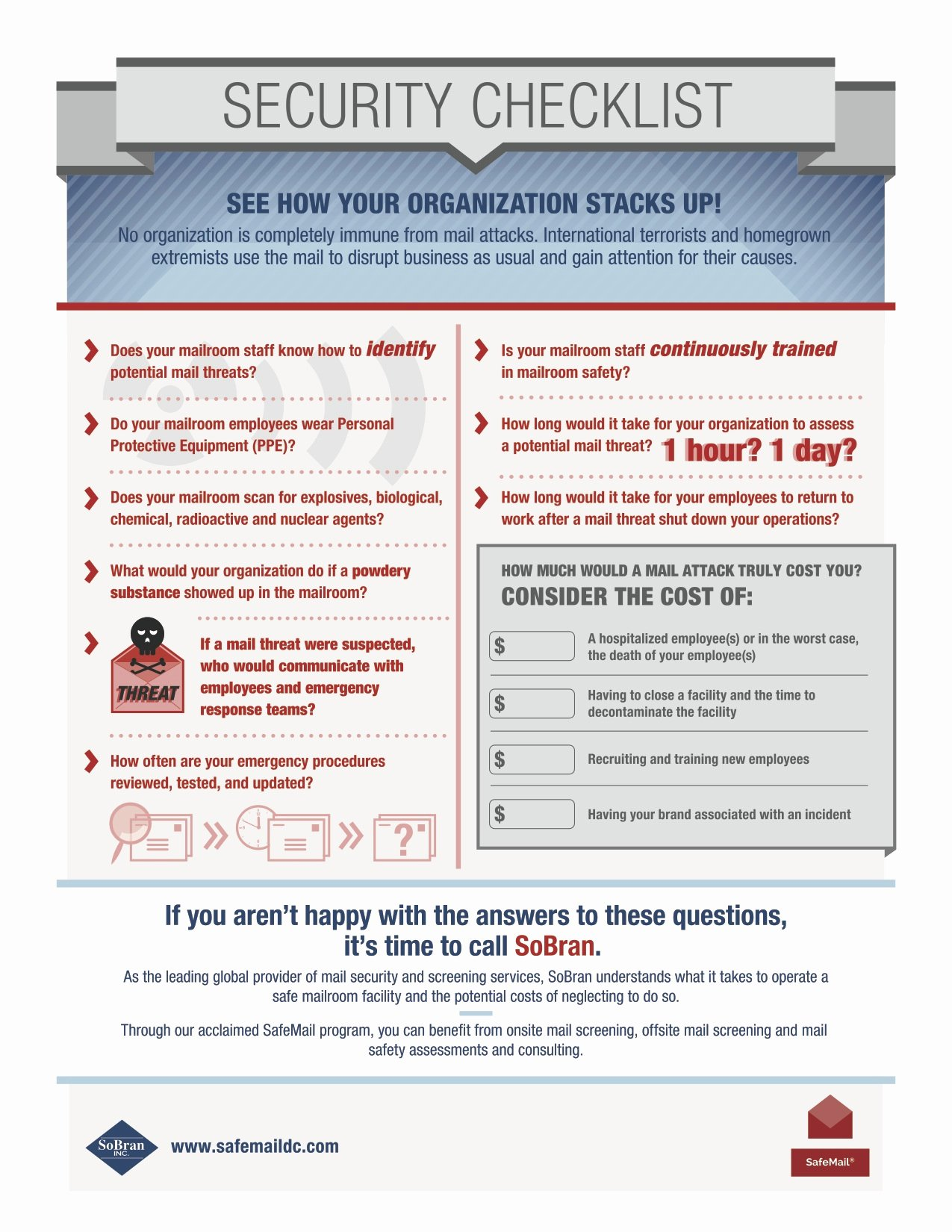 Building Security Checklist Inspirational sobran Safemail