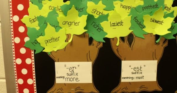 Bulletin Board Tree Template Awesome Root Words with Prefixes and Suffixes Tree Bulletin Board