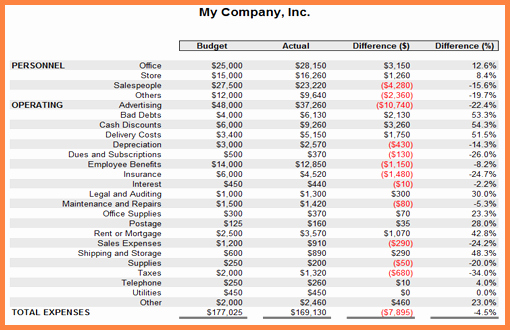 Business Budget Excel Template Elegant 8 Small Business Excel Spreadsheet
