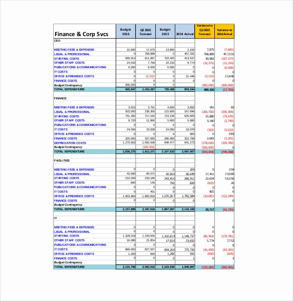 Business Budget Excel Template Luxury 13 Sample Business Bud Templates Word Pdf Pages