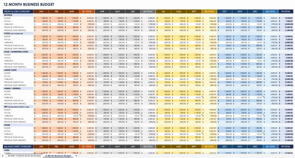 Business Budget Excel Template New All the Best Business Bud Templates
