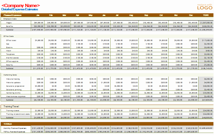 Business Budget Excel Template New Professional Business Bud Template Bud Templates