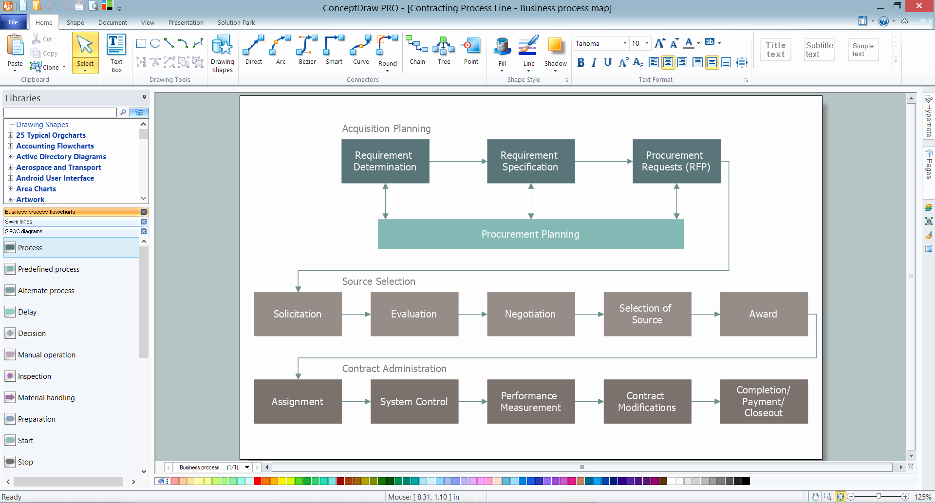 Business Process Template Word Awesome Business Mapping software