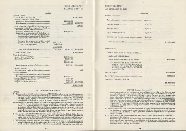 Business Prospectus Example Elegant Bell Aircraft Corportion Ipo Prospectus 1939