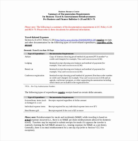 Business Trip Itinerary Template New Itinerary Template – 15 Free Word Excel Pdf Documents