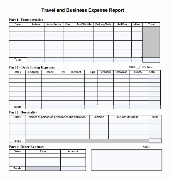 Business Trip Report Template Awesome Sample Bud Summary 6 Documents In Pdf Word