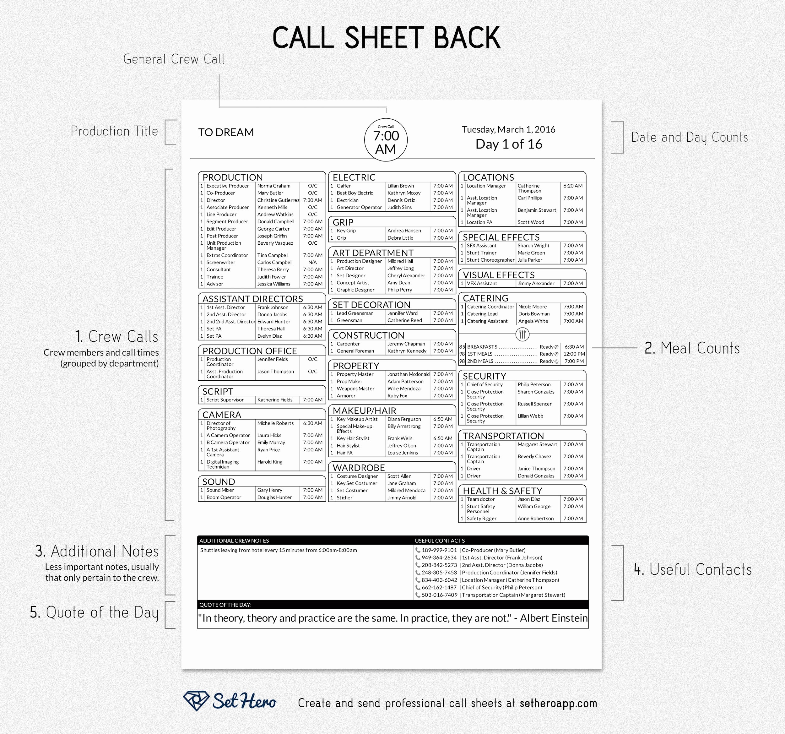 Call Back List Template Elegant Creating Professional Call Sheets Free Template Download