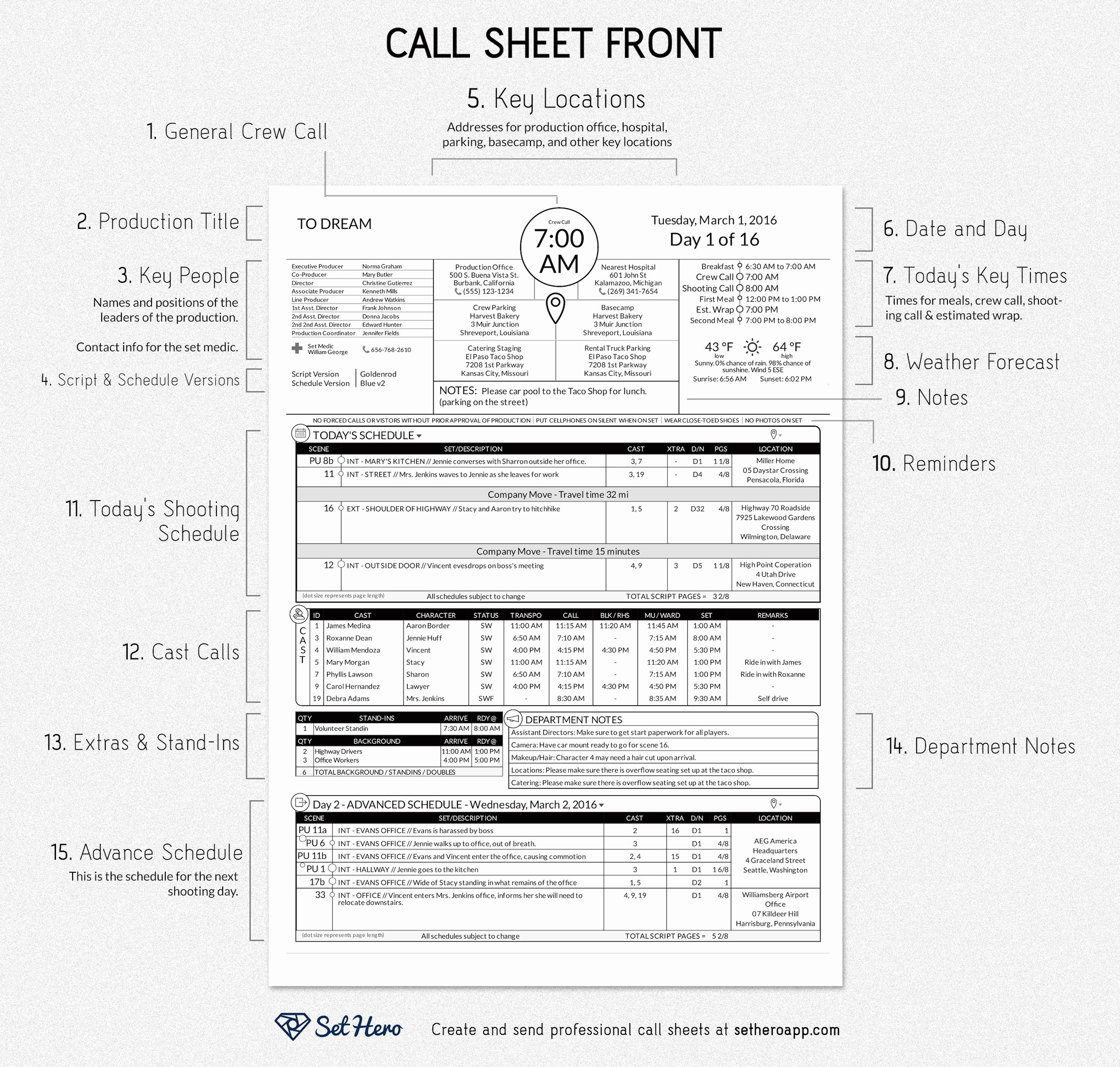 Call Sheet Template Excel Elegant Creating Professional Call Sheets Free Template Download