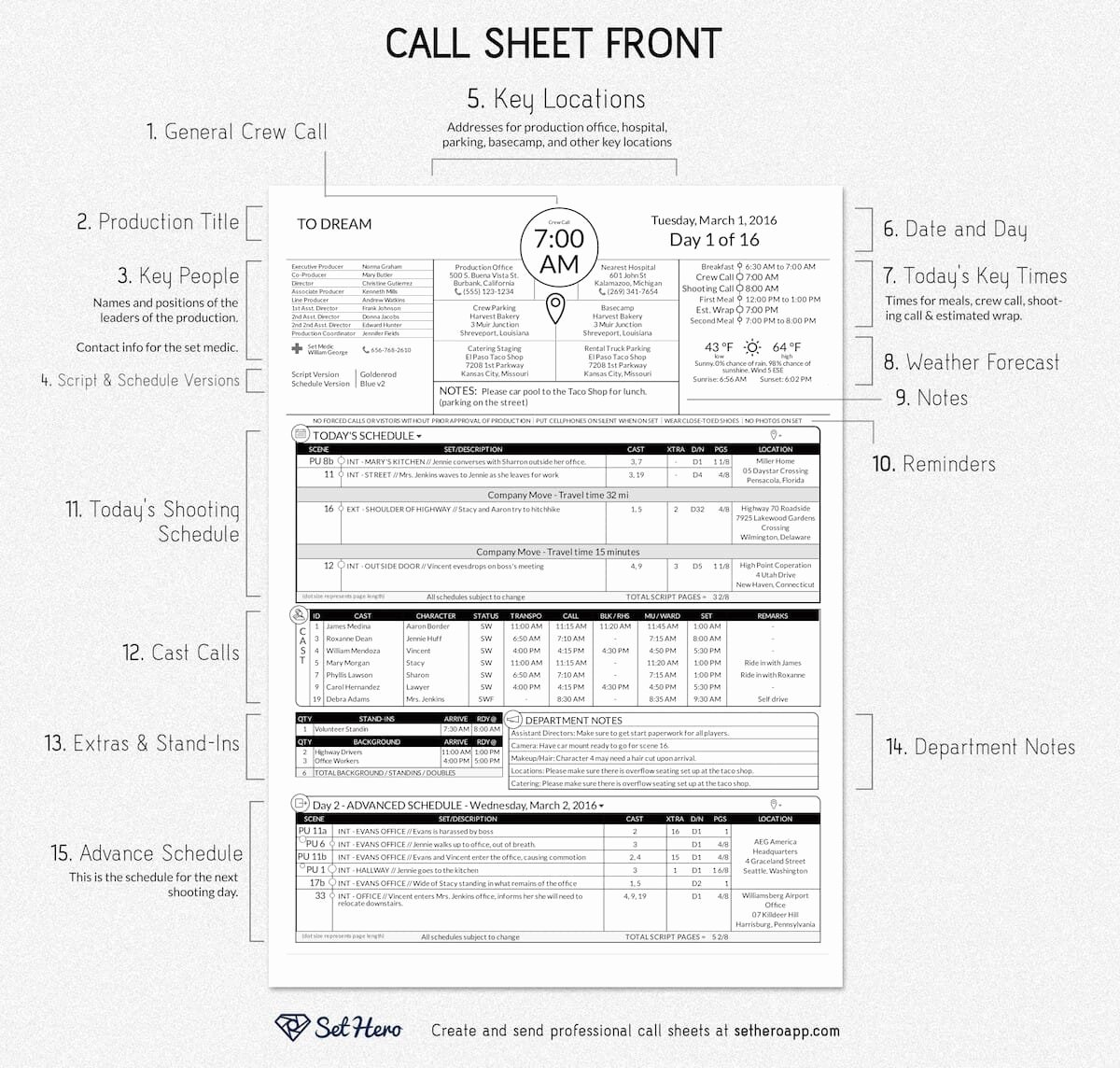 Call Sheet Template Excel New Creating Professional Call Sheets Free Template Download