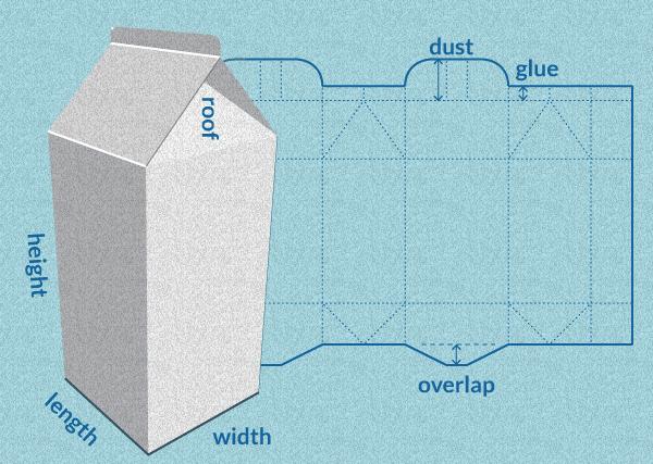 Cardboard Box Template Generator Awesome Milk Carton Templatemaker