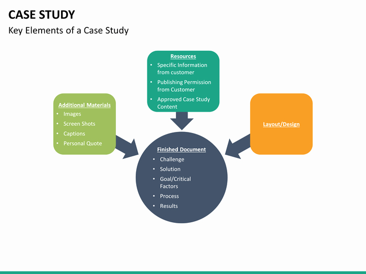 Case Review Template Best Of Case Study Powerpoint Template