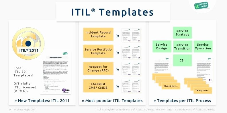 Case Review Template Inspirational Free Itil Templates and Checklists Itil and the Swirl