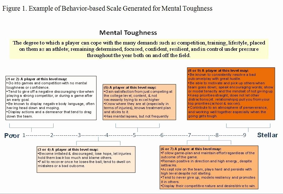 Case Review Template Lovely Psychological Case Study for Depression Reportz80 Web